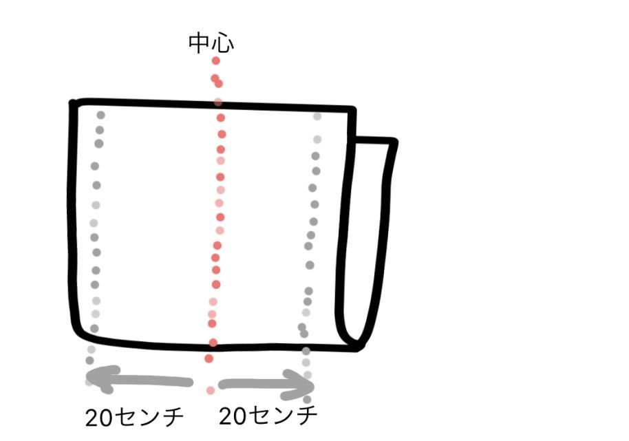 左右の縫い代の決め方